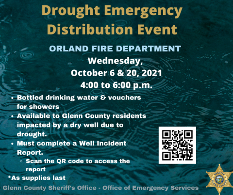 Drought Emergency Distribution Events October 2021